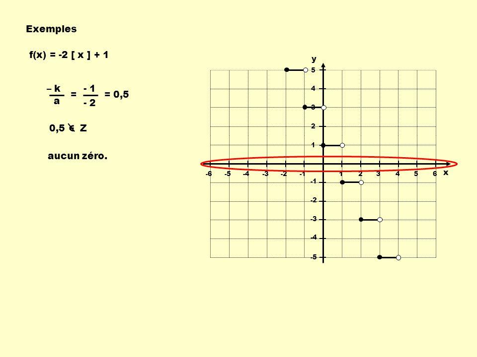 Exemples f(x) = -2 [ x ] + 1 – k a - 1 - 2 = = 0,5 0,5 Z aucun zéro. y